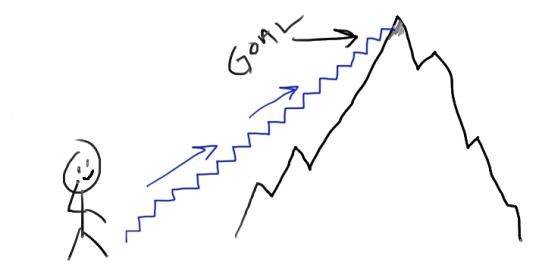 The Paradox of Big Goals | PJ McClure